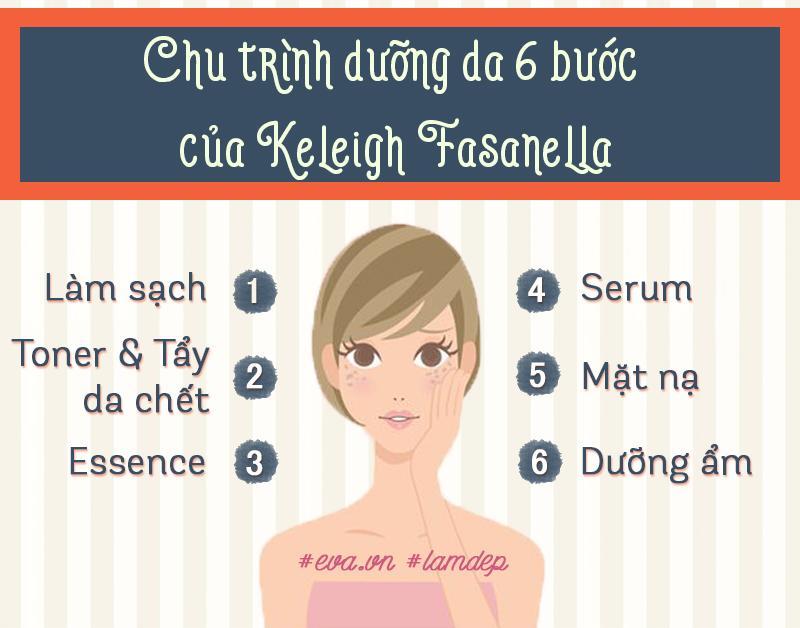 Trên thực tế phụ nữ Hàn có 10 bước dưỡng da nhưng Kaleigh chỉ có thể làm theo 6 bước thôi!